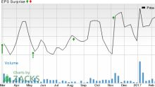 Why Halozyme Therapeutics (HALO) Might Surprise This Earnings Season