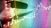 Trade Desk Shares Could Blast Higher According to Chart