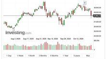 〈美股早盤〉市場持續消化多空消息 美股開盤漲跌不一