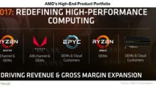 Intel's CPU Shortages to Positively Impact AMD