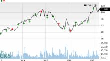 Will Norfolk Southern (NSC) Deliver a Beat in Q1 Earnings?