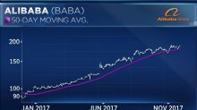 Forget FANG. These four tech stocks are outperforming this year, adding $600 billion in market cap