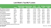 Top MLP Losers in the Week Ending February 2