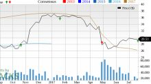 Synchrony Financial (SYF) Tops Q2 Earnings on Higher Revenues