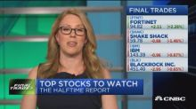 Final Trades: Fortinet, Shake Shack, IBM & BlackRock