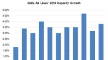 Delta Adds Capacity to Most Profitable Transatlantic Route