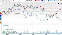 CIT Group's (CIT) Q2 Earnings Improve Y/Y on Lower Costs