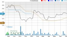 Why Brookdale Senior Living (BKD) Could Be Positioned for a Slump