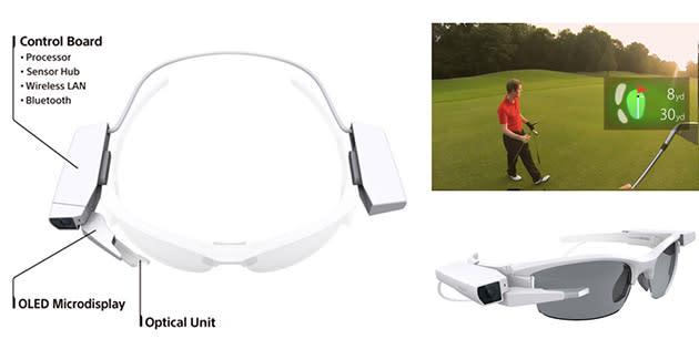 Sony can make any eyewear more like Google Glass