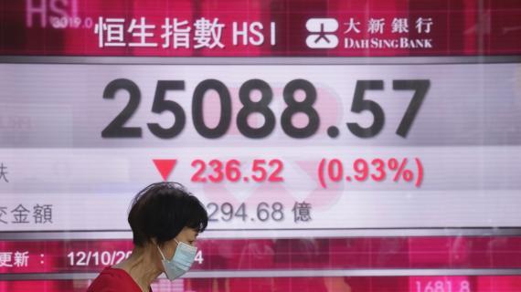 European stocks head lower following China GDP miss