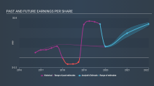 Is RadNet's (NASDAQ:RDNT) Share Price Gain Of 271% Well Earned?