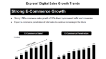 Express Views Digital and Omnichannel as the Way Forward