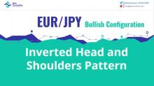 EUR/JPY Bullish Configuration Spotted on H4 Time Frame