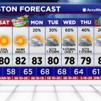 Houston weather: Strong storms drench Houston