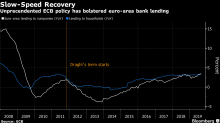 Three Words, 11 Million Jobs: Draghi's Legacy for Euro Area