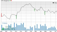 Is a Surprise Coming for Tenaris S.A. (TS) This Earnings Season?