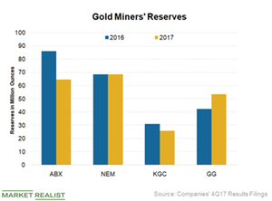 Newmont and Goldcorp Merger Could Create Shareholder Value