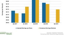 Why General Mills' Fiscal Q4 EPS Could Disappoint