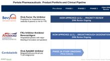 Recent Developments for Portola Pharmaceuticals