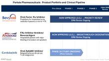 Recent Developments for Portola Pharmaceuticals