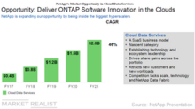 NetApp Partners with Google in Cloud Data Services