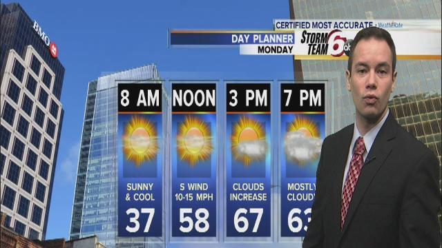 Temps warm and rain chances build in the new week