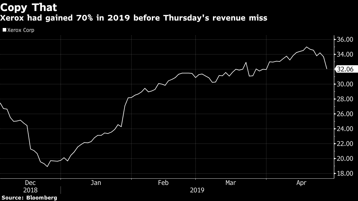Xerox Loses the Crown as Top U.S. Stock of the Year