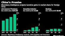 What Foreign Firms Really Want From China's Financial Opening