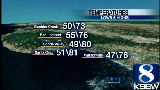 Watch Your KSBW Weather Forecast 06.19.13