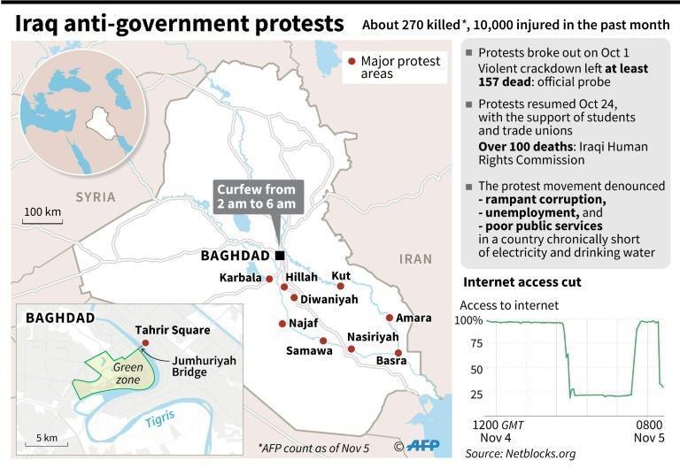 Map and factfile on deadly protests in Iraq since October 1. (AFP Photo/Gal ROMA)