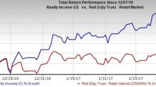 Realty Income (O) Closes Common Shares Offering of 10.9M