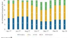 Marathon Petroleum's Target Prices ahead of Q1 Earnings