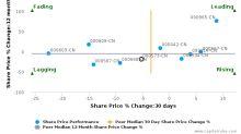 DongGuan Winnerway Industrial Zone Ltd.: Strong price momentum but will it sustain?