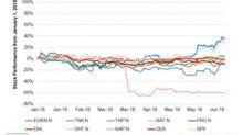 Week 26: Crude Tanker Industry Update