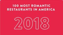 OpenTable Diner Reviews Reveal 100 Most Romantic Restaurants in America