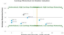 Ennis, Inc. breached its 50 day moving average in a Bullish Manner : EBF-US : November 3, 2017