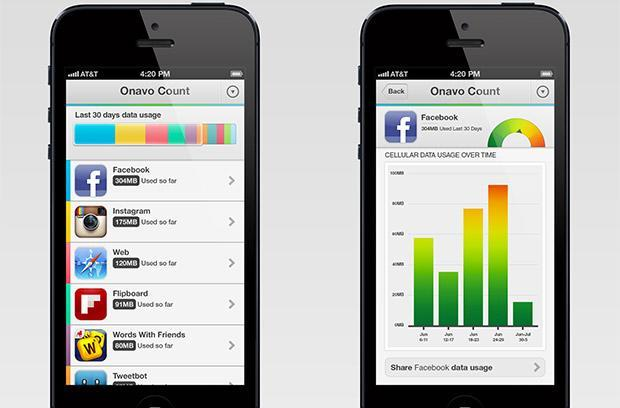 Data hungry apps revealed with Onavo Count, free usage tracker for iOS