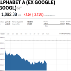 Google parent Alphabet drops as tech stocks get whacked (GOOGL, GOOG)