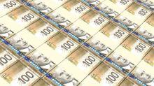 USD/CAD Daily Forecast – Demand For Safe Haven Assets Boosts U.S. Dollar