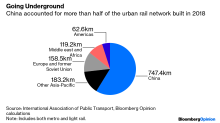 China's Auto Stimulus Won't Delight Its Gridlocked Cities