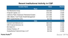 Are Institutional Investors Bullish on Cheniere Energy Partners?