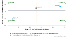 MBM Resources Bhd.: Strong price momentum but will it sustain?