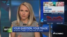 What's the play on Wynn? Plus the trades on Citigroup & Pfizer in #AskHalftime