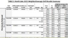 MAS Gold Provides Final North Lake Drill Results