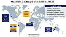 Newmont and Goldcorp Set to Form the World's Largest Gold Company