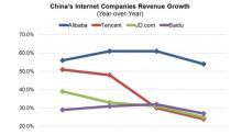 Can Alibaba Continue Its Top-Flight Growth?