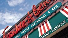 Market report: Restaurant Group rejected on doubts over price cuts