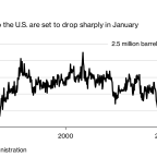 Saudi Arabia to Target U.S. With Sharp Oil Export Cut, Sources Say