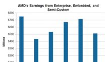 AMD's Enterprise, Embedded, and Semi-Custom Segment