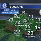 AccuWeather Alert: Bitter Wind Chills Today and Tonight